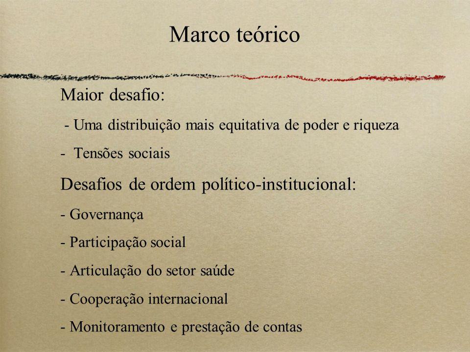 Marco teórico Maior desafio: - Uma distribuição mais equitativa de poder e riqueza - Tensões sociais Desafios de ordem político-institucional: - Gover