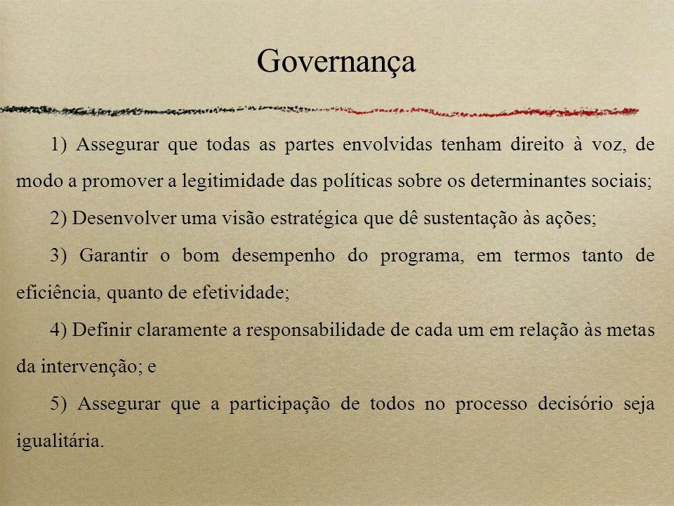 Governança 1) Assegurar que todas as partes envolvidas tenham direito à voz, de modo a promover a legitimidade das políticas sobre os determinantes so