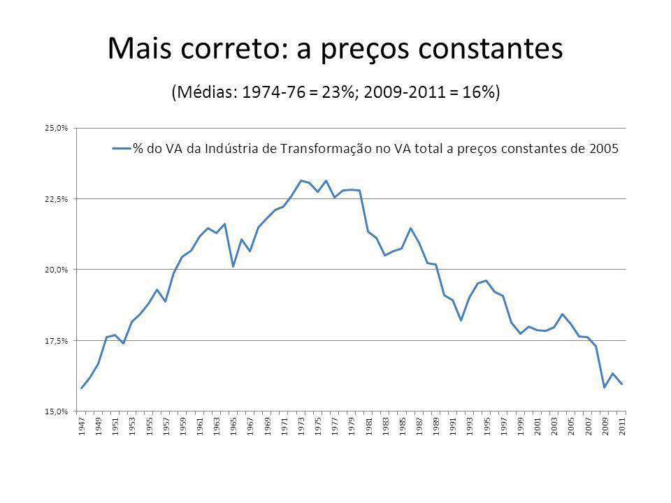 Diferença entre gráficos: mudanças nos preços relativos Indústria melhora com desvalorização cambial?