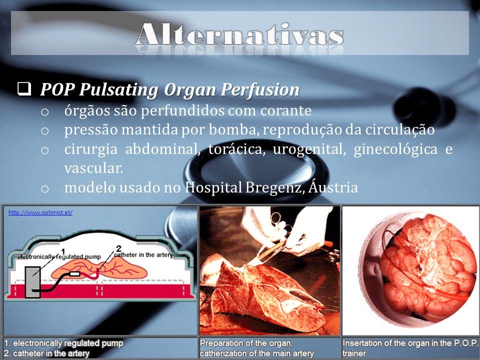 POP Pulsating Organ Perfusion POP Pulsating Organ Perfusion o órgãos são perfundidos com corante o pressão mantida por bomba, reprodução da circulação o cirurgia abdominal, torácica, urogenital, ginecológica e vascular.