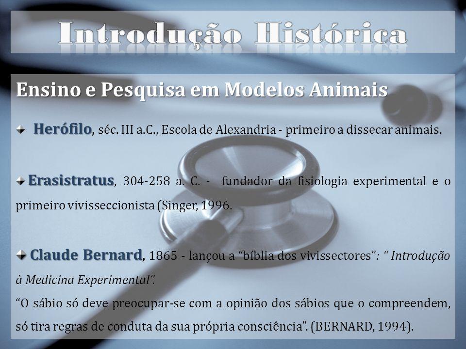 Ensino e Pesquisa em Modelos Animais Herófilo Herófilo, séc.