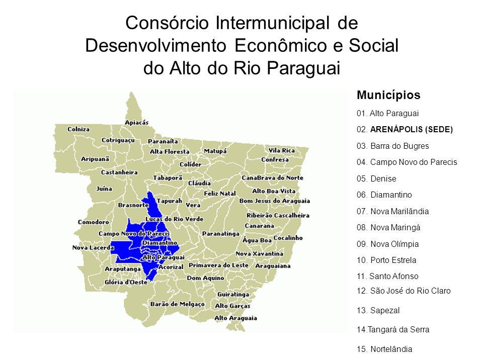 Consórcio Intermunicipal de Desenvolvimento Econômico e Social do Alto do Rio Paraguai Municípios 01. Alto Paraguai 02. ARENÁPOLIS (SEDE) 03. Barra do