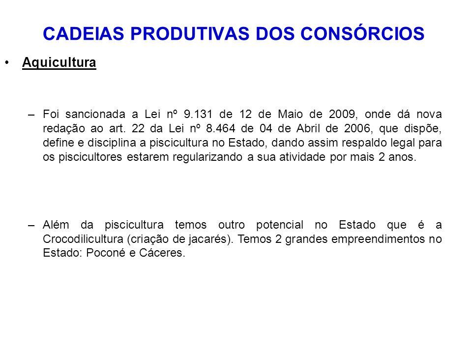 Aquicultura –Foi sancionada a Lei nº 9.131 de 12 de Maio de 2009, onde dá nova redação ao art. 22 da Lei nº 8.464 de 04 de Abril de 2006, que dispõe,