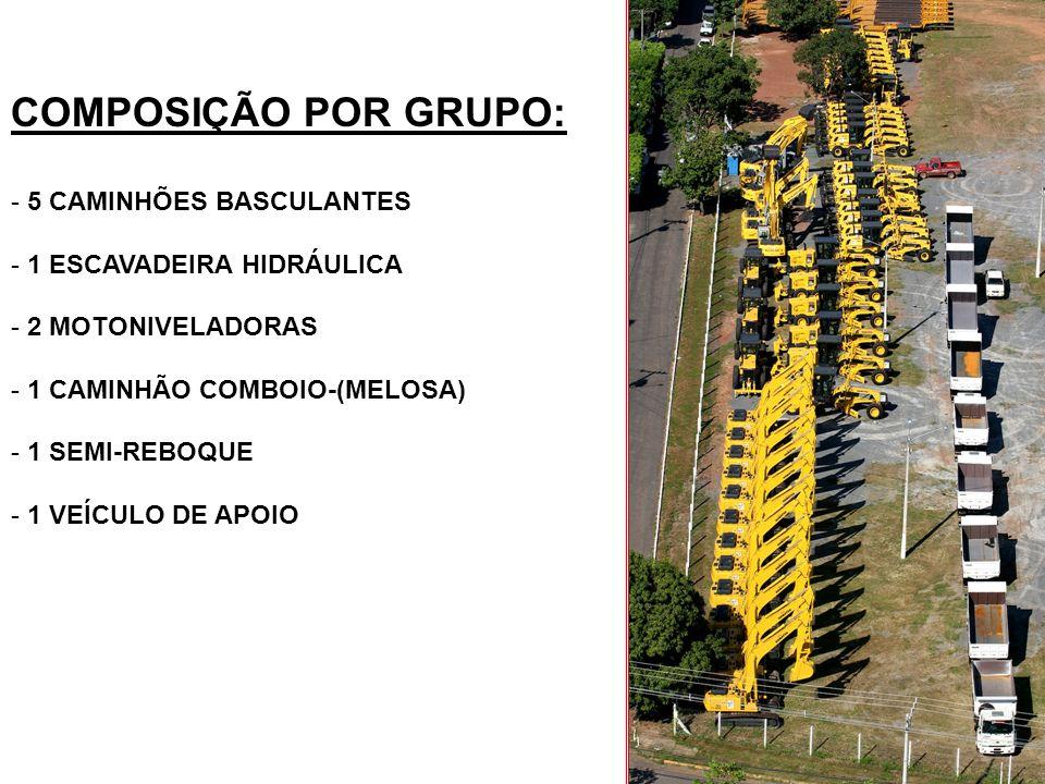 COMPOSIÇÃO POR GRUPO: - 5 CAMINHÕES BASCULANTES - 1 ESCAVADEIRA HIDRÁULICA - 2 MOTONIVELADORAS - 1 CAMINHÃO COMBOIO-(MELOSA) - 1 SEMI-REBOQUE - 1 VEÍCULO DE APOIO