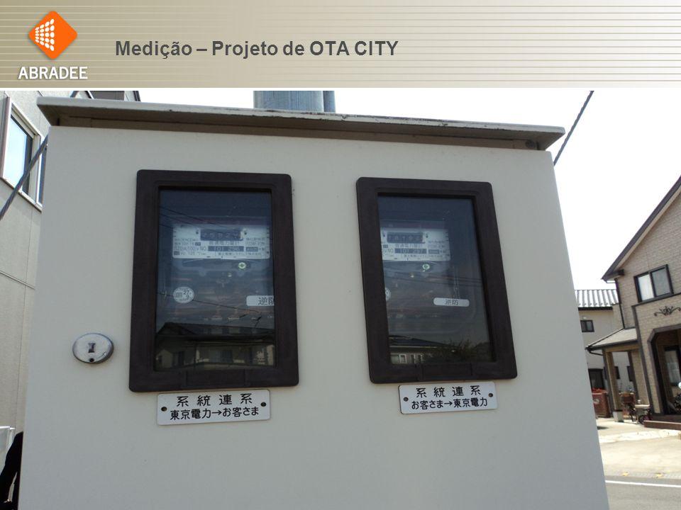 Medição – Projeto de OTA CITY 12