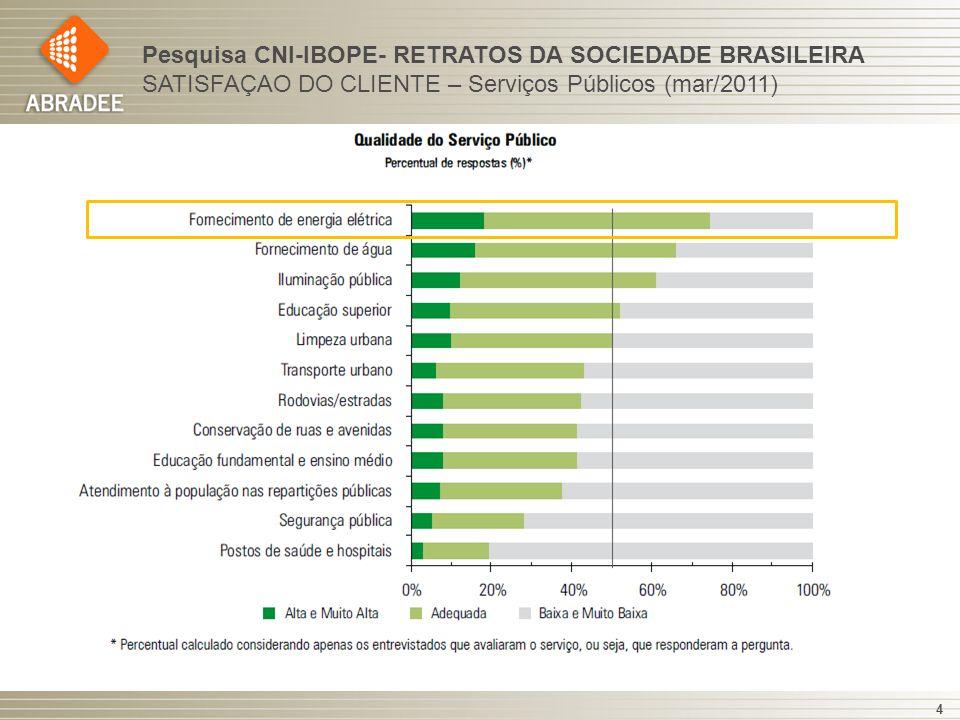 4 Pesquisa CNI-IBOPE- RETRATOS DA SOCIEDADE BRASILEIRA SATISFAÇAO DO CLIENTE – Serviços Públicos (mar/2011)
