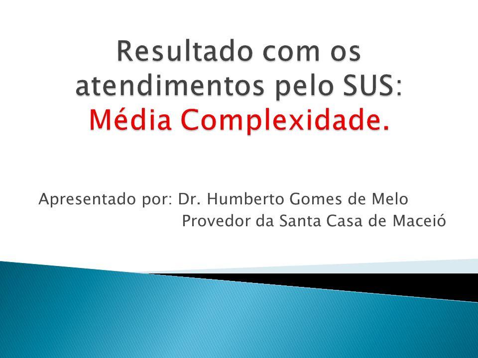 Apresentado por: Dr. Humberto Gomes de Melo Provedor da Santa Casa de Maceió