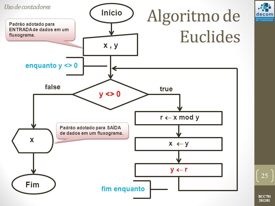 BCC701 2012/01 25 Início Fim x, y y <> 0 y r x y r x mod y true false enquanto y <> 0 fim enquanto x Uso de contadores Algoritmo de Euclides Padrão adotado para ENTRADA de dados em um fluxograma.