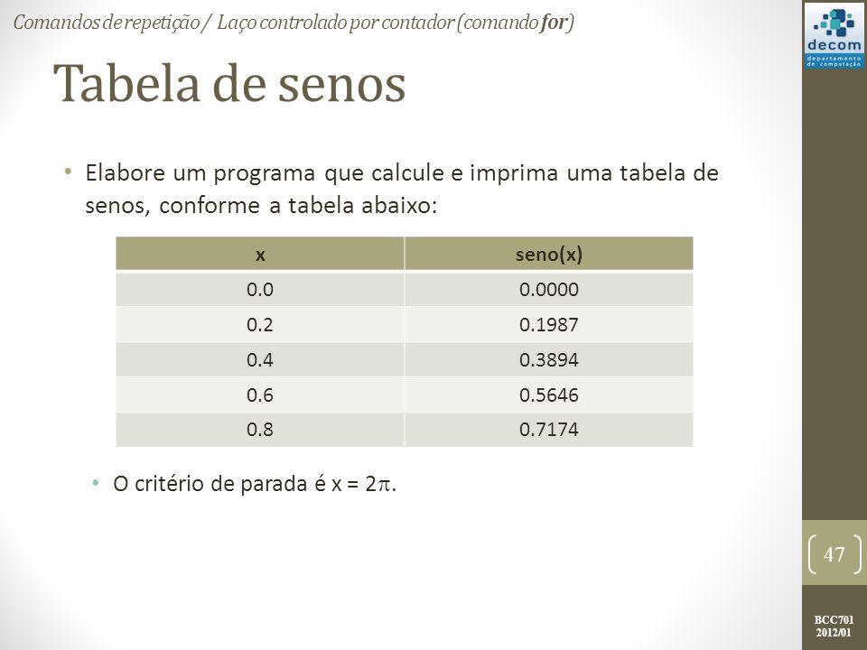BCC701 2012/01 Tabela de senos Elabore um programa que calcule e imprima uma tabela de senos, conforme a tabela abaixo: O critério de parada é x = 2.
