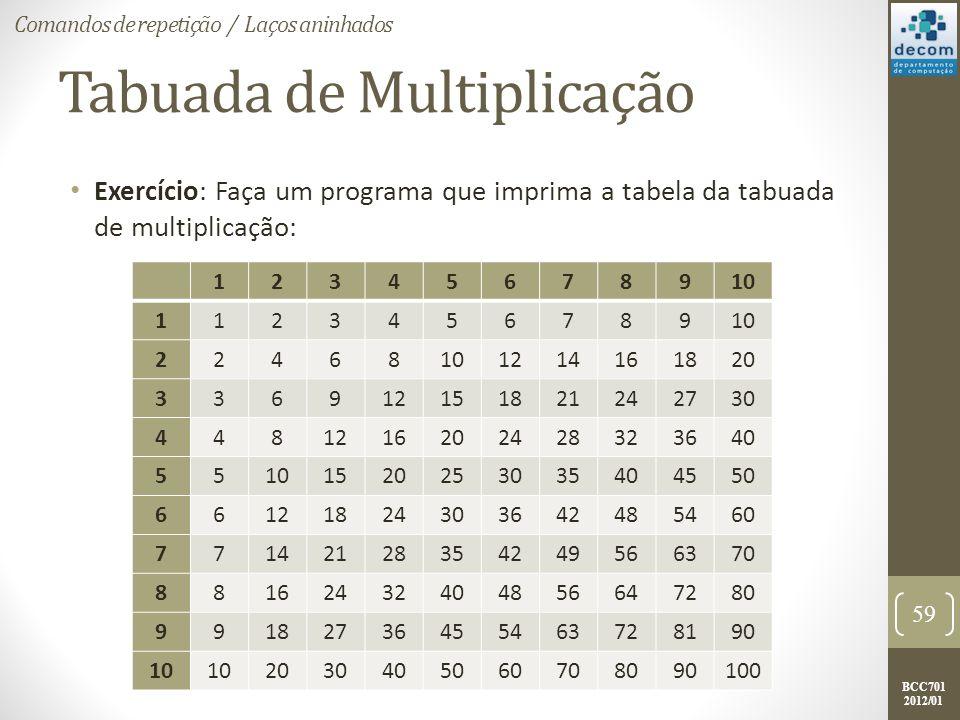 BCC701 2012/01 Tabuada de Multiplicação Exercício: Faça um programa que imprima a tabela da tabuada de multiplicação: 59 Comandos de repetição / Laços aninhados 12345678910 1123456789 22468 1214161820 336912151821242730 4481216202428323640 55101520253035404550 66121824303642485460 77142128354249566370 88162432404856647280 99182736455463728190 10 2030405060708090100