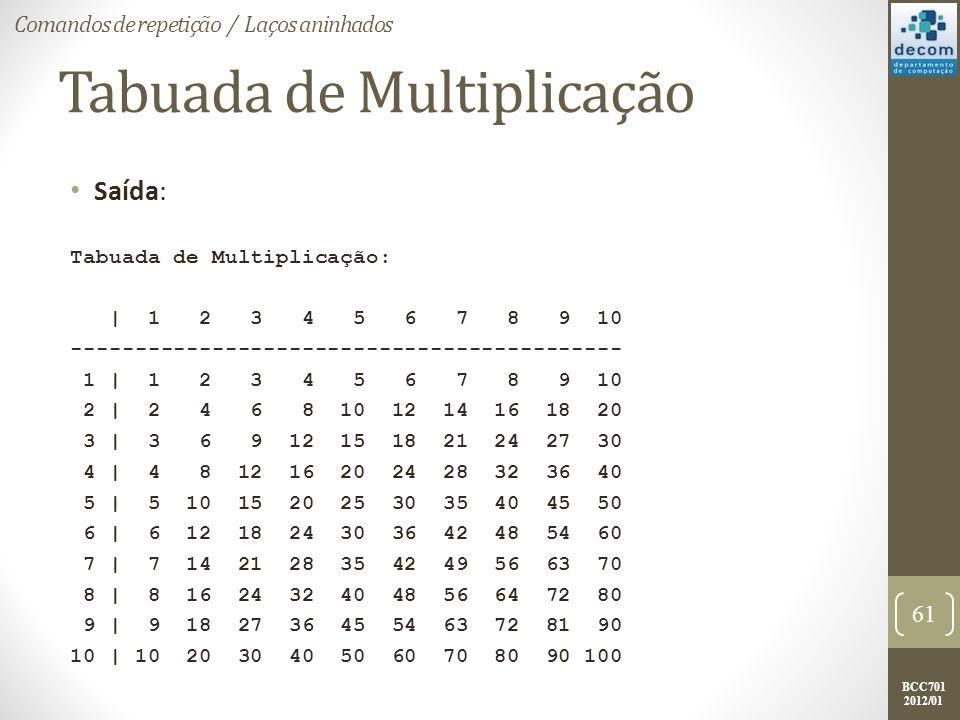 BCC701 2012/01 Tabuada de Multiplicação Saída: Tabuada de Multiplicação: | 1 2 3 4 5 6 7 8 9 10 ------------------------------------------- 1 | 1 2 3 4 5 6 7 8 9 10 2 | 2 4 6 8 10 12 14 16 18 20 3 | 3 6 9 12 15 18 21 24 27 30 4 | 4 8 12 16 20 24 28 32 36 40 5 | 5 10 15 20 25 30 35 40 45 50 6 | 6 12 18 24 30 36 42 48 54 60 7 | 7 14 21 28 35 42 49 56 63 70 8 | 8 16 24 32 40 48 56 64 72 80 9 | 9 18 27 36 45 54 63 72 81 90 10 | 10 20 30 40 50 60 70 80 90 100 61 Comandos de repetição / Laços aninhados