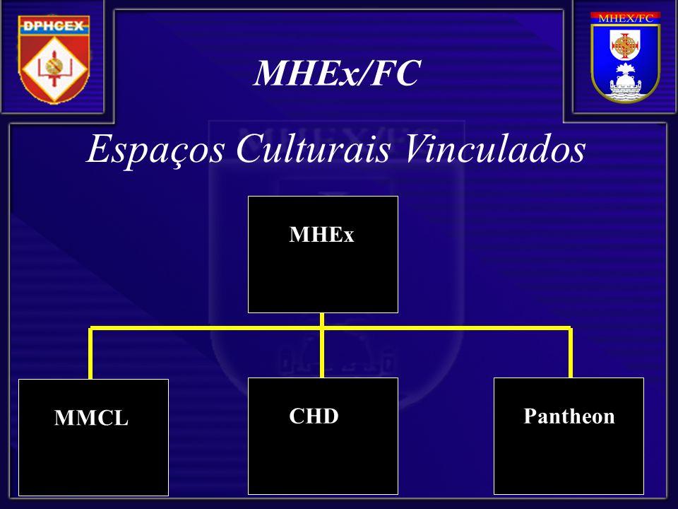 MHEx/FC Espaços Culturais Vinculados MHEx MMCL CHD Pantheon
