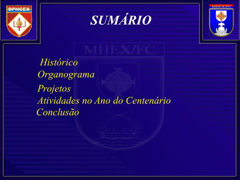 Projetos de Atividades Educativas Objetivo: Proporcionar uma forma de divulgar o nome do MHEx/FC, nos meios militar e civil, por meio de atividades sócio-culturais.