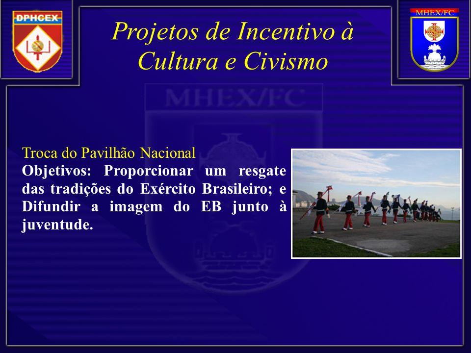 Troca do Pavilhão Nacional Objetivos: Proporcionar um resgate das tradições do Exército Brasileiro; e Difundir a imagem do EB junto à juventude.