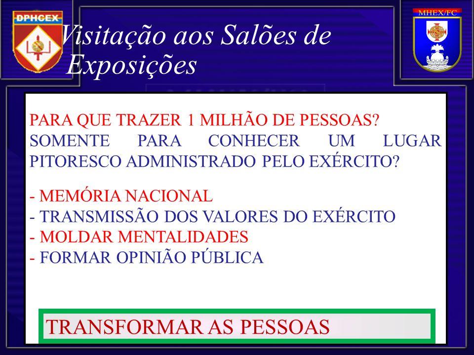 Visitação aos Salões de Exposições PARA QUE TRAZER 1 MILHÃO DE PESSOAS.