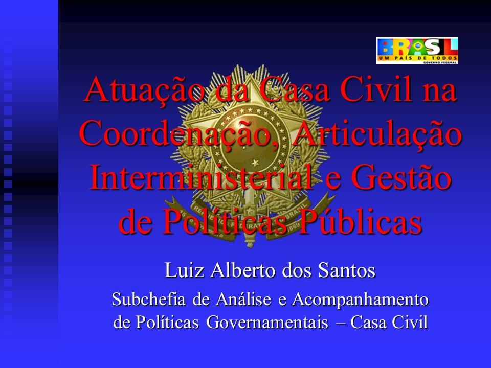 Atuação da Casa Civil na Coordenação, Articulação Interministerial e Gestão de Políticas Públicas Luiz Alberto dos Santos Subchefia de Análise e Acomp