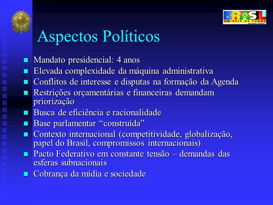 Aspectos Políticos Mandato presidencial: 4 anos Mandato presidencial: 4 anos Elevada complexidade da máquina administrativa Elevada complexidade da má