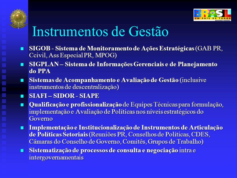 Instrumentos de Gestão SIGOB - Sistema de Monitoramento de Ações Estratégicas (GAB PR, Ccivil, Ass Especial PR, MPOG) SIGOB - Sistema de Monitoramento