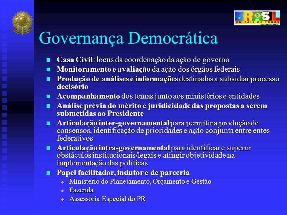 Governança Democrática Casa Civil: locus da coordenação da ação de governo Casa Civil: locus da coordenação da ação de governo Monitoramento e avaliaç