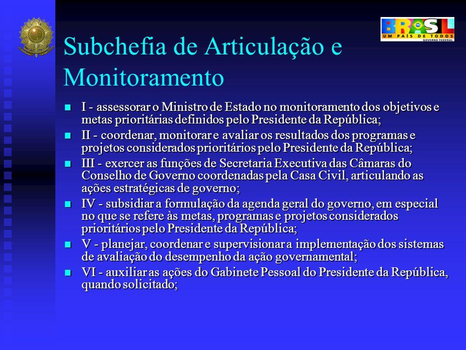 Subchefia de Articulação e Monitoramento I - assessorar o Ministro de Estado no monitoramento dos objetivos e metas prioritárias definidos pelo Presid