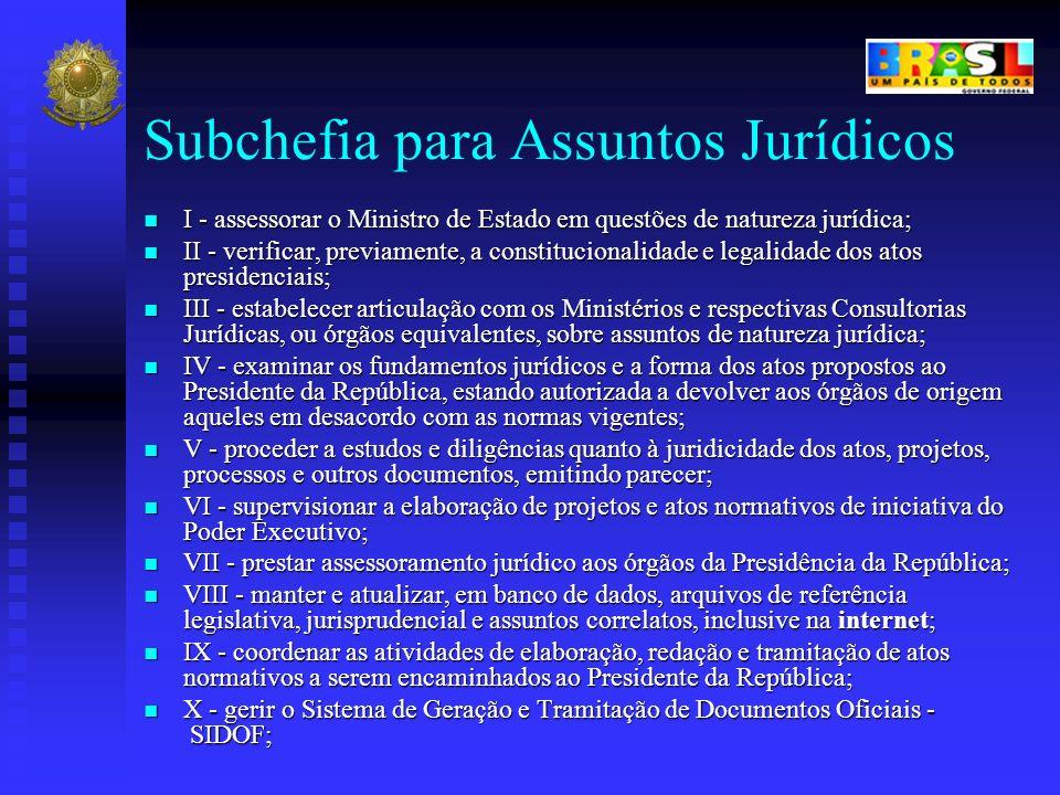 Subchefia para Assuntos Jurídicos I - assessorar o Ministro de Estado em questões de natureza jurídica; I - assessorar o Ministro de Estado em questõe