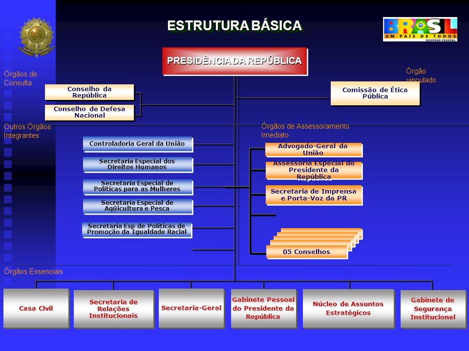 Segurança Jurídica e Estado de Direito Compromisso constitucional do Presidente da República (art.