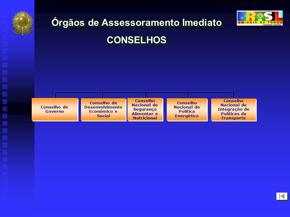 CONSELHO DA REPÚBLICA ÓRGÃO DE CONSULTA (ART.