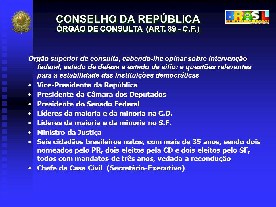 CONSELHO DA REPÚBLICA ÓRGÃO DE CONSULTA (ART. 89 - C.F.) CONSELHO DA REPÚBLICA ÓRGÃO DE CONSULTA (ART. 89 - C.F.) Órgão superior de consulta, cabendo-