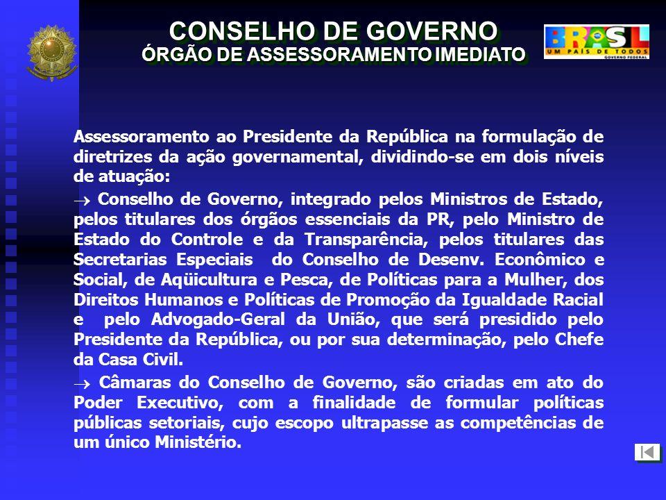 CONSELHO DE GOVERNO ÓRGÃO DE ASSESSORAMENTO IMEDIATO CONSELHO DE GOVERNO ÓRGÃO DE ASSESSORAMENTO IMEDIATO Assessoramento ao Presidente da República na
