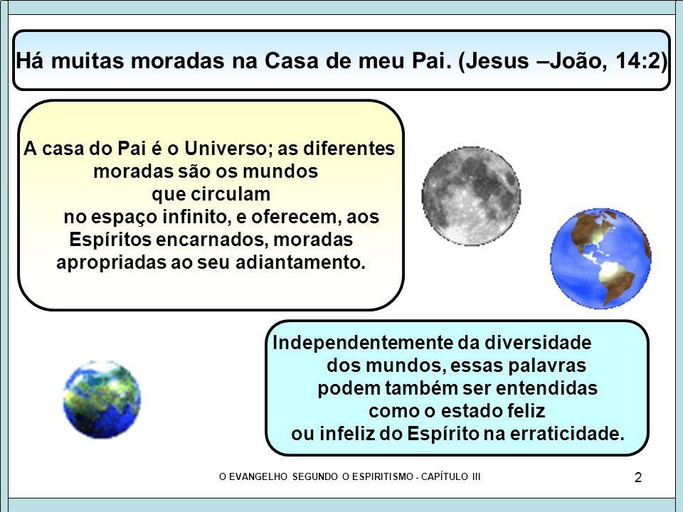2 Há muitas moradas na Casa de meu Pai. (Jesus –João, 14:2) A casa do Pai é o Universo; as diferentes moradas são os mundos que circulam no espaço inf