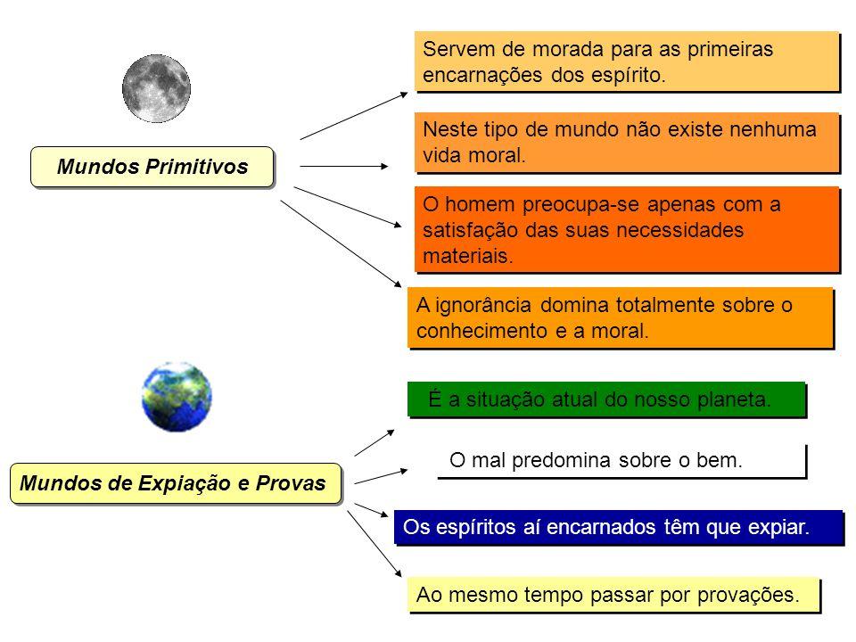 5 Mundos Regeneradores Mundos Felizes Servem de transição.