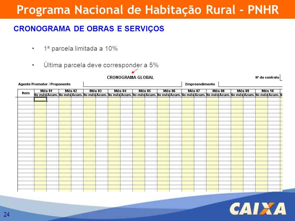 24 Programa Nacional de Habitação Rural - PNHR CRONOGRAMA DE OBRAS E SERVIÇOS 1ª parcela limitada a 10% Última parcela deve corresponder a 5%