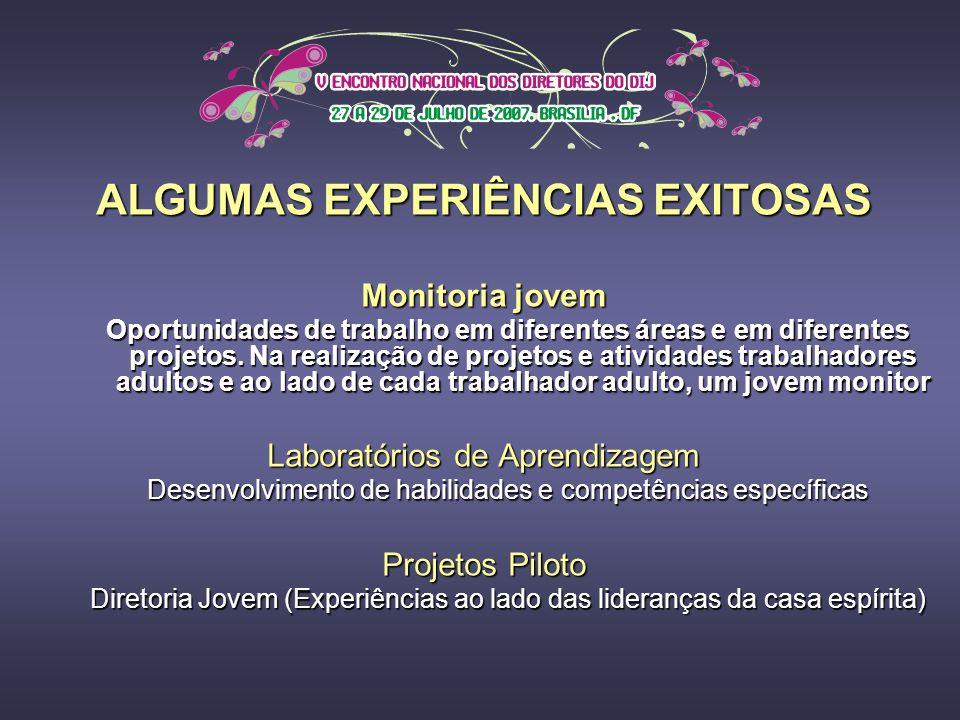ALGUMAS EXPERIÊNCIAS EXITOSAS Monitoria jovem Oportunidades de trabalho em diferentes áreas e em diferentes projetos.