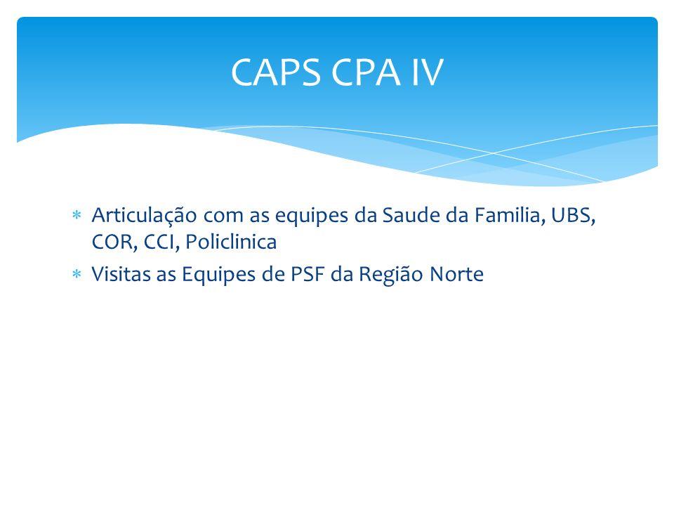 Articulação com as equipes da Saude da Familia, UBS, COR, CCI, Policlinica Visitas as Equipes de PSF da Região Norte CAPS CPA IV