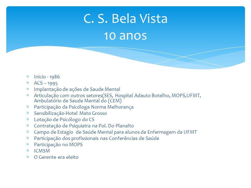 Inicio - 1986 ACS – 1995 Implantação de ações de Saude Mental Articulação com outros setores(SES, Hospital Adauto Botelho, MOPS,UFMT, Ambulatório de S