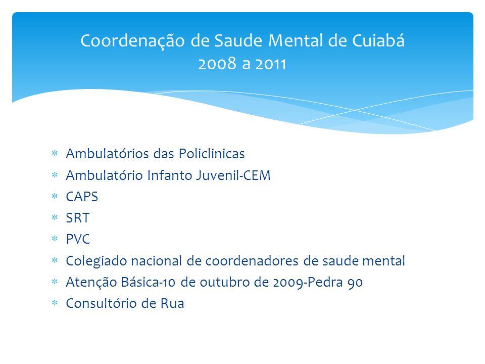 Ambulatórios das Policlinicas Ambulatório Infanto Juvenil-CEM CAPS SRT PVC Colegiado nacional de coordenadores de saude mental Atenção Básica-10 de ou