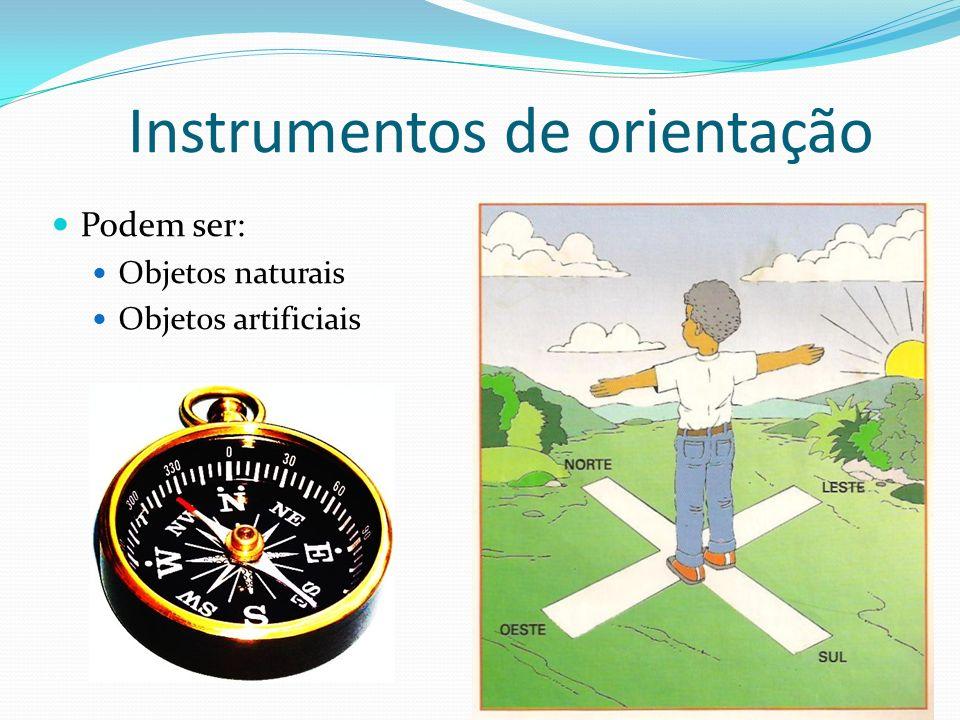 Instrumentos de orientação Podem ser: Objetos naturais Objetos artificiais