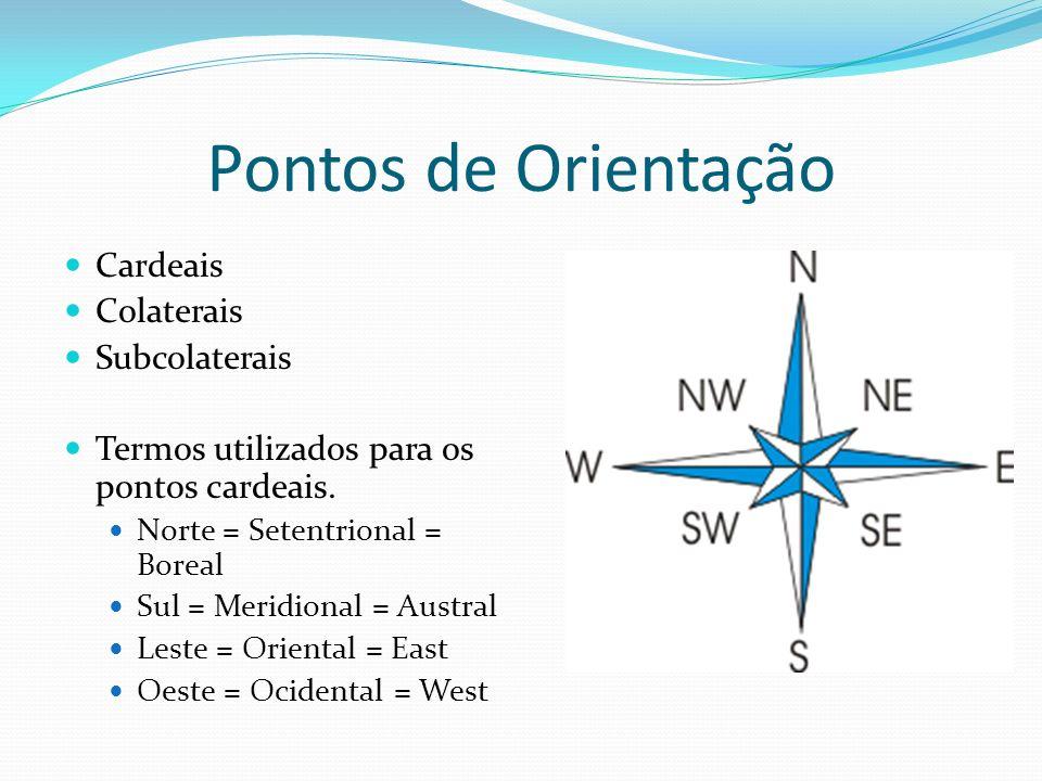 Pontos de Orientação Cardeais Colaterais Subcolaterais Termos utilizados para os pontos cardeais. Norte = Setentrional = Boreal Sul = Meridional = Aus