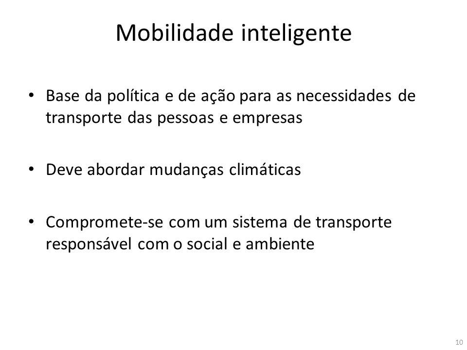 Mobilidade inteligente Base da política e de ação para as necessidades de transporte das pessoas e empresas Deve abordar mudanças climáticas Compromet