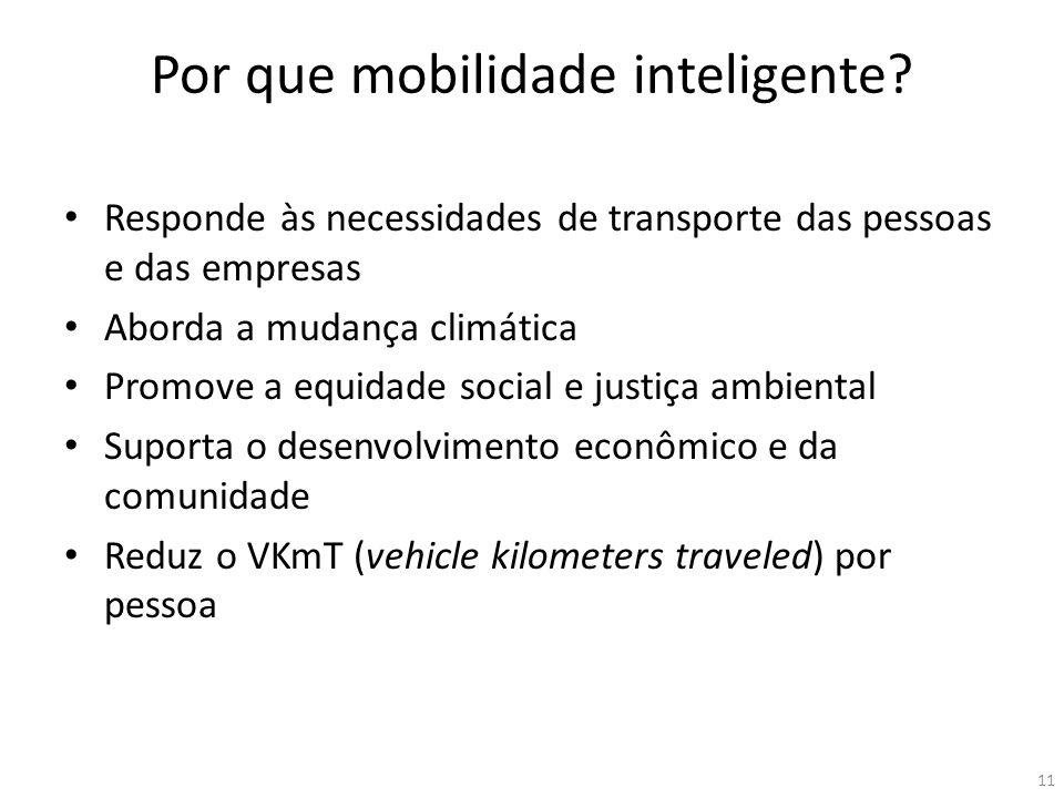 Por que mobilidade inteligente? Responde às necessidades de transporte das pessoas e das empresas Aborda a mudança climática Promove a equidade social