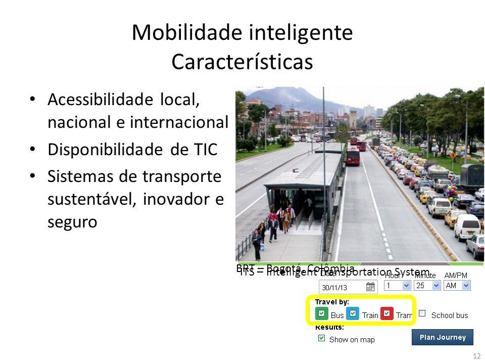 Mobilidade inteligente Características Acessibilidade local, nacional e internacional Disponibilidade de TIC Sistemas de transporte sustentável, inova