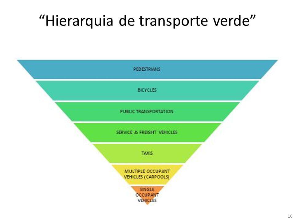 Hierarquia de transporte verde 16
