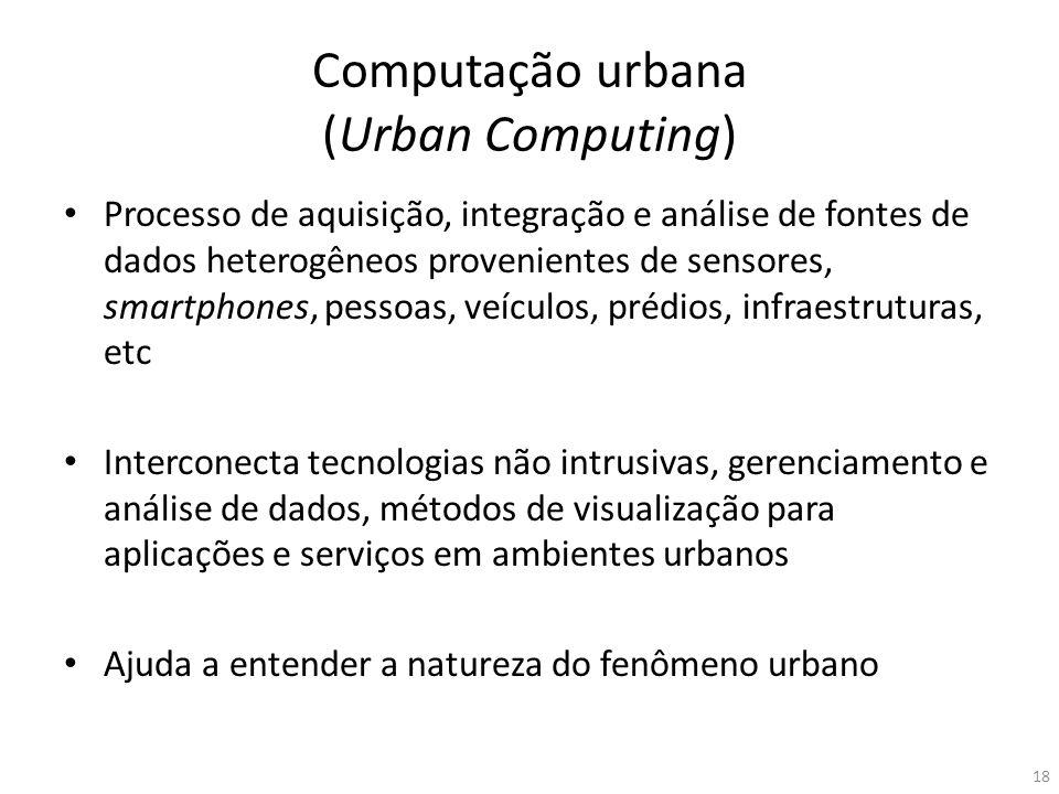 Computação urbana (Urban Computing) Processo de aquisição, integração e análise de fontes de dados heterogêneos provenientes de sensores, smartphones,