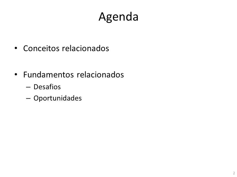 Agenda Conceitos relacionados Fundamentos relacionados – Desafios – Oportunidades 2