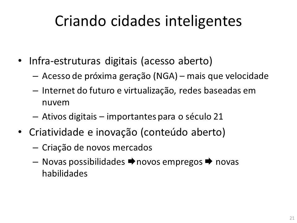 Criando cidades inteligentes Infra-estruturas digitais (acesso aberto) – Acesso de próxima geração (NGA) – mais que velocidade – Internet do futuro e