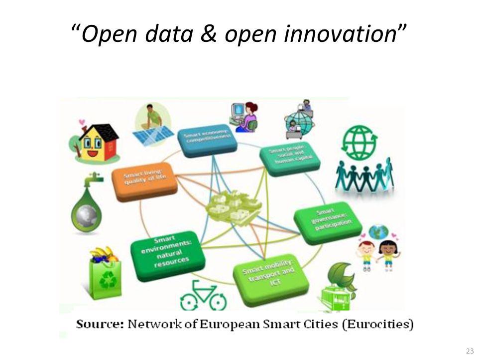 Open data & open innovation 23