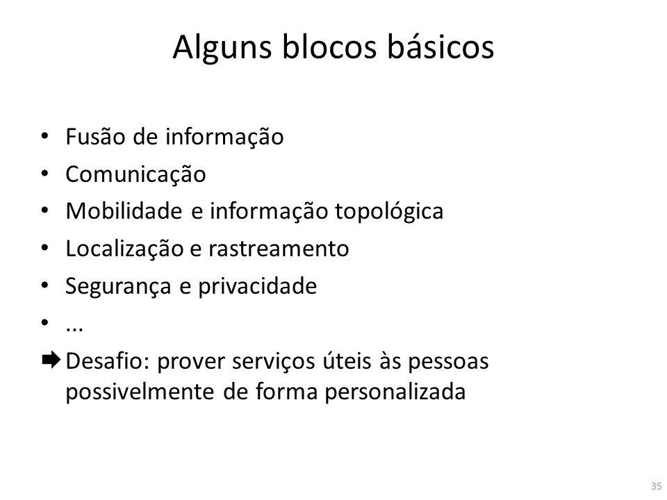 Alguns blocos básicos Fusão de informação Comunicação Mobilidade e informação topológica Localização e rastreamento Segurança e privacidade... Desafio