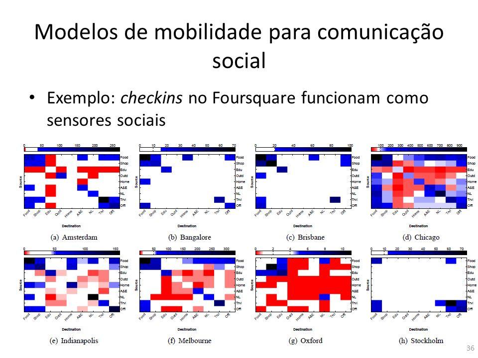 Modelos de mobilidade para comunicação social Exemplo: checkins no Foursquare funcionam como sensores sociais 36
