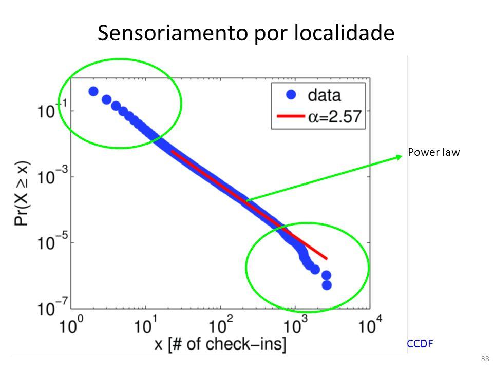Sensoriamento por localidade Power law CCDF 38
