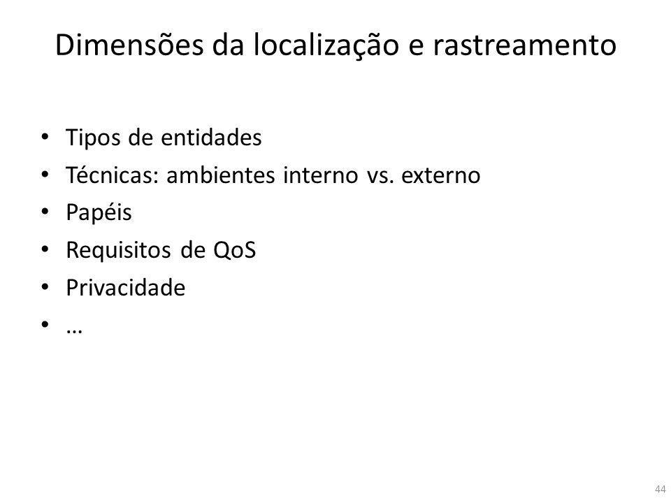 Dimensões da localização e rastreamento Tipos de entidades Técnicas: ambientes interno vs. externo Papéis Requisitos de QoS Privacidade … 44
